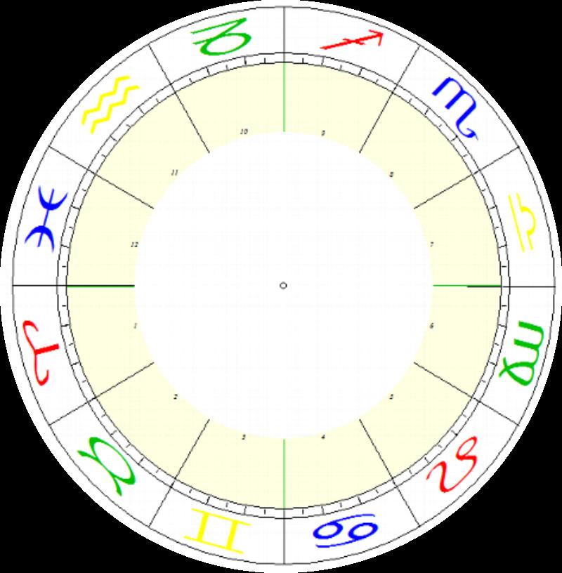 Horoskop Stier Sternzeichen  kostenlos Horoskop de
